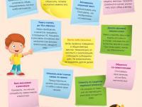 Знания,умения и навыки, которым нужно научить ребенка перед школой